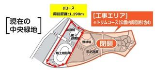 四日市中央緑地公園Dコース.jpg